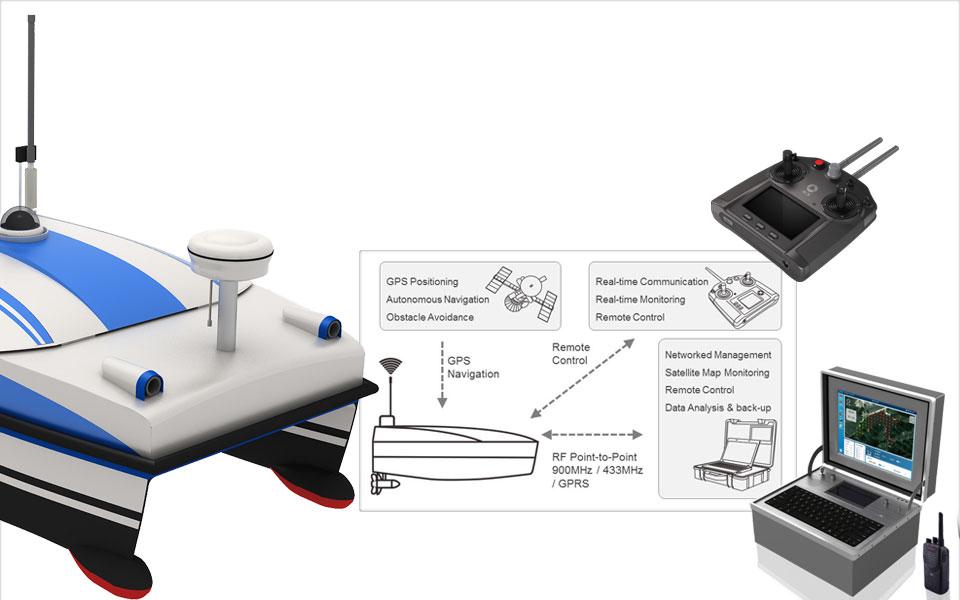 mapowanie podwodne - dron