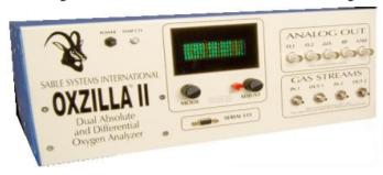 różnicowy analizator tlenu